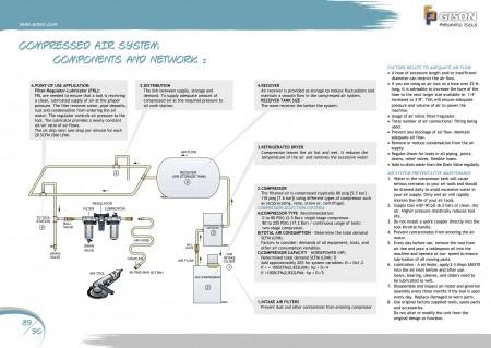 Componentes e rede de suprimento de ar comprimido GISON
