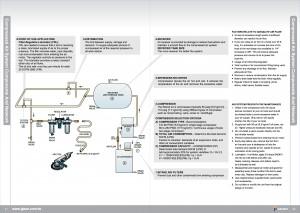 GISON Componentes e rede do sistema de ar comprimido