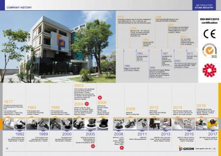 Storia dell'azienda GISON