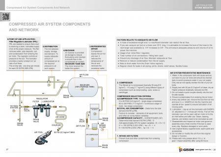 Composants et réseau du système d'air comprimé GISON