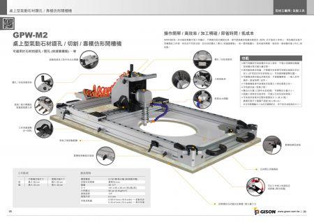 GPW-M2 濕式氣動石材鑽孔/切割/靠模機