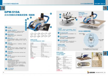 GPW-510 注水式氣動磨邊成形機, GPW-222Q 注水式氣動溝槽研磨機