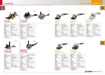 台灣吉生 注水式氣動石材切割機, 氣動水磨機