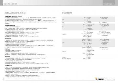 台湾吉生 空気圧工具の安全上の注意、単位変換表