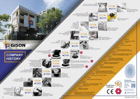 GISON Lịch sử công ty