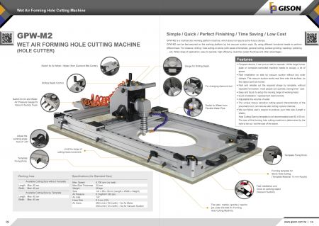 GPW-M2 Portable Wet Air Stone Forming Hole Cutter Catalogue