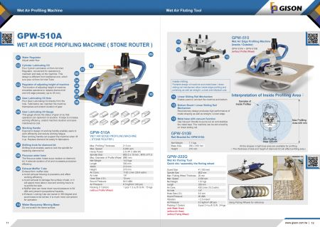 GPW-510水噴射空気圧エッジ研削盤、GPW-222Q水噴射空気圧溝研削盤