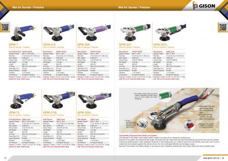 GISON Natte lucht polijstmachine, schuurmachine, slijpmachine