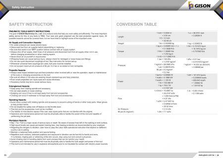 GISON Инструкции за безопасност, таблица за преобразуване #