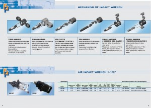 05 06 Air Impact Wrench