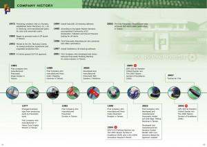 p01 ~ 02 Lịch sử công ty