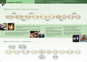 p03 ~ 04 Профиль компании