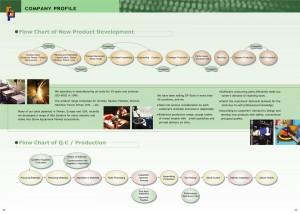 p03~04 Profilo aziendale