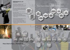 p03 04 Profil de l'entreprise