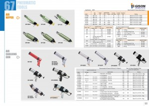 p67 68 Πιστόλι στεγανοποίησης αέρα Air Nipper