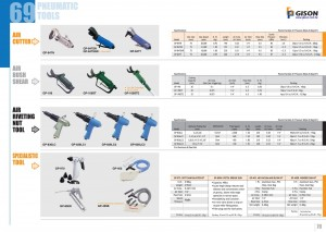 p69 70 เครื่องตัดอากาศ Air Shear Air Riveting Nut Tool