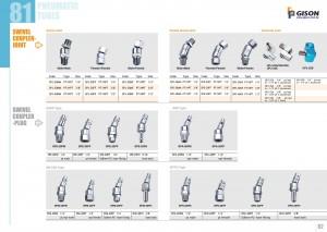 p81 82 Swivel Coupler Joint Plug