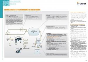 p89 90 Composants et réseau d'alimentation en air comprimé