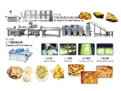 Automatic Thin Pastry Production Line