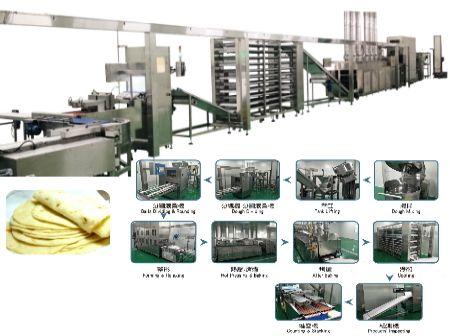 全自動食品生產線 - 全自動食品生產線