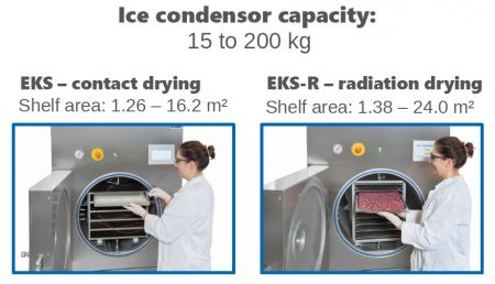 接触乾燥および放射線乾燥