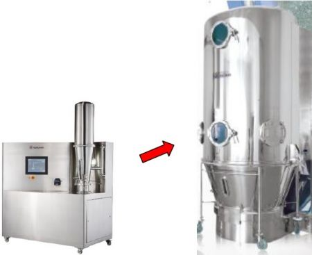Scale Up of The Fluidzed Bed (Top Spary) Granulating Process - Scale Up of The Fluidzed Bed (Top Spary) Granulating Process