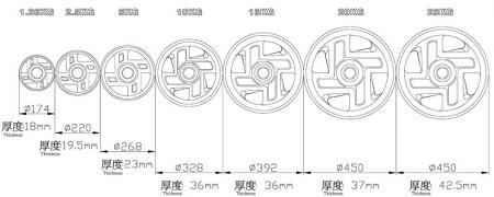 4 Holes TPU Plate Size