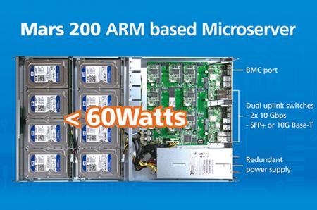 Tertanam Mars 200 Ceph Appliance, didukung oleh cluster microserver berbasis ARM.