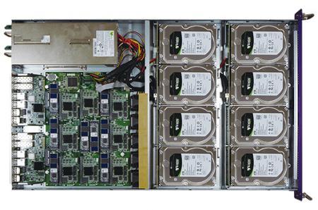 beneficio de ARM microserver con ceph, ofrece el dominio de falla más pequeño, recurso de hardware dedicado, servidores 3x1U para implementar un ceph cluser, alta densidad de OSD y ahorro de energía del 70%