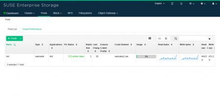 Überprüfen Sie den RBD-Status an SUSE Enterprise Storage