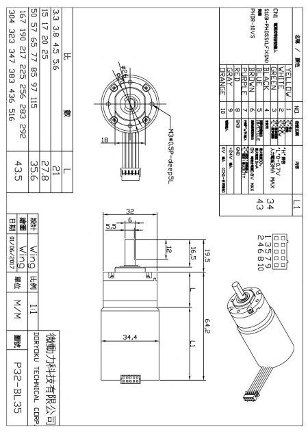 Servomoteur CC P32-BL2842-8 Line