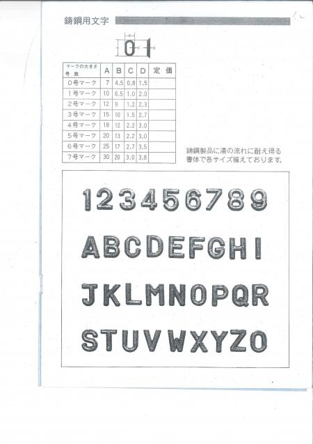 rubber letter size