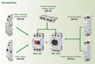 Manuel Motor Yolverici Aksesuarları - Shihlin Electric MMS için aksesuarlar