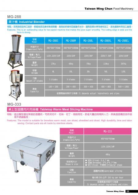 Industrial Blender/Tabletop Warm Meat Slicing Machine.