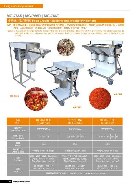 Food Crusher Machine.