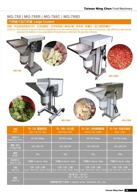 Stainless Steel Large Crusher.