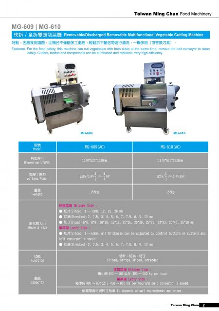 Removable/Discharged Removable Multifunction Vegetable Cutter Machine.