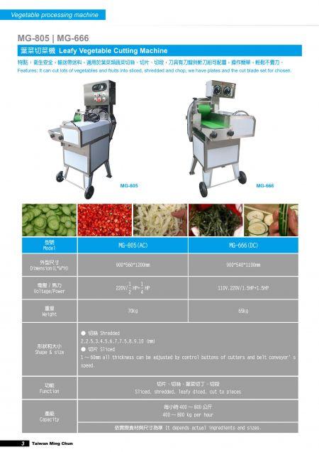 Leafy Vegetable Cutting Machine.