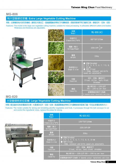 Mesin Pemotong Sayur Berdaun Ekstra Besar / Mesin Pemotong Sayur Besar.