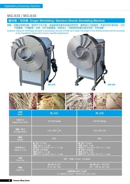 Mesin Pencacah Jahe / Mesin Penghancur Rebung Bambu.