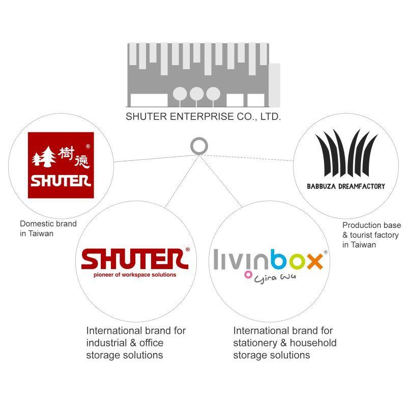 SHUTER's Brands