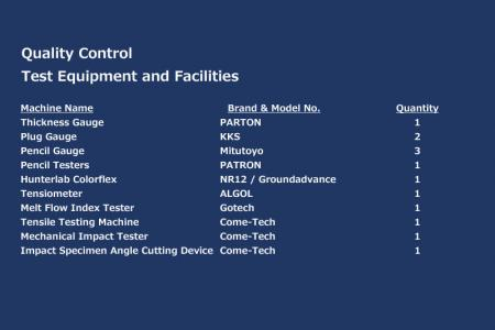 Test equipment and facilities for QC control.