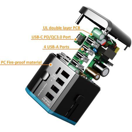 多合一旅行适配器将USB-C PD&QC 3.0 / 4.0与多种充电解决方案集成在一起,支援高达40W以上功率。此完美电源解决方案配备达10安培额定功率及5个USB端口,消费者可同时使用6个设备或电器,非常适合旅行或团队工作。同时,使用进口品牌的PC塑胶阻燃材料及镍黄铜,以维持产品的优良导电性和使用寿命。
