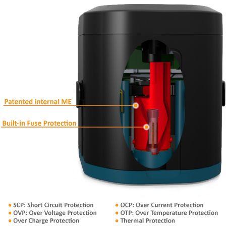 万用旅行适配器设计具备SCP,OCP,OVP,OTP保护系统,针对所有USB充电转换器系列,提供最高规格的安全防护及合格水平。