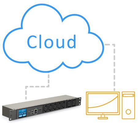 Cloud-basierte Fernsteuerung und Überwachung