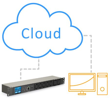 Cloud-Based Remote Control & Monitoring