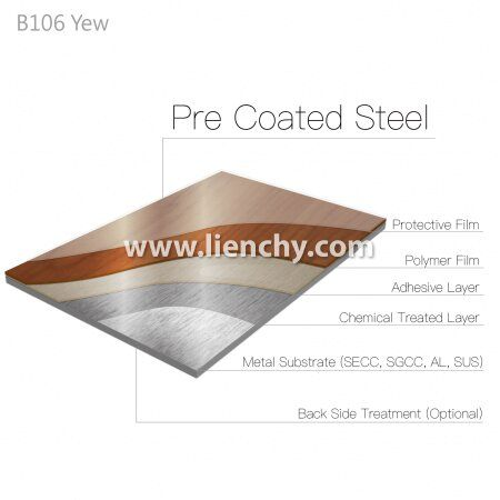 LCM-B106-Wood Grain PVC Film Laminated Metal-Yew-composite structure layered diagram
