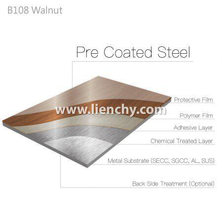LCM-B108-Wood Grain PVC Film Laminated Metal-Walnut-composite structure layered diagram