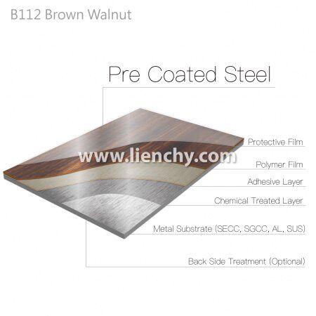 LCM-B112-Wood Grain PVC Film Laminated Metal-Brown Walnut-composite structure layered diagram