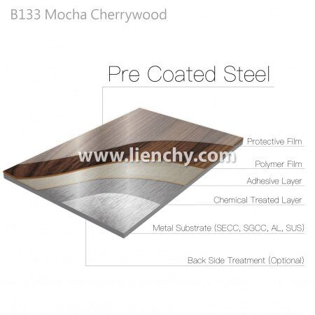LCM-B133-Wood Grain PVC Film Laminated Metal-Mocha Cherrywood-composite structure layered diagram
